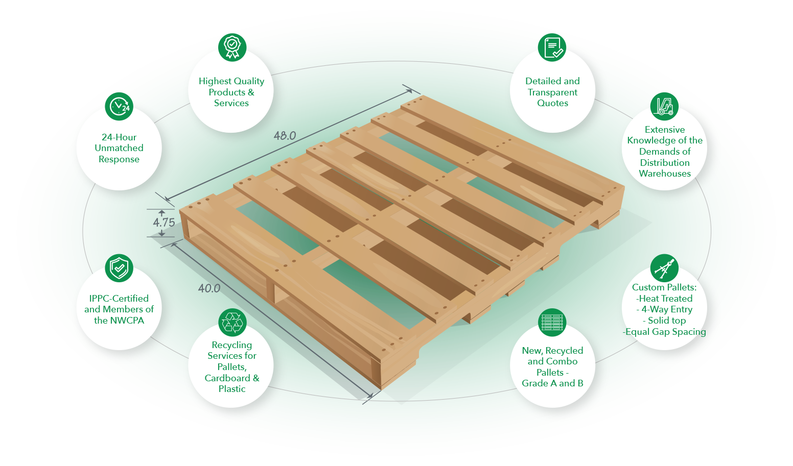 A pallet with the benefits listed